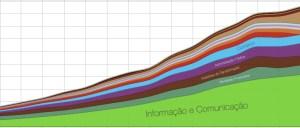 empregos-ti-brasil Dicas do Certificação Linux