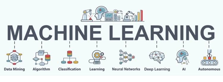ilustracao-com-diagrama-sobre-machine-learning-1 Seis Tecnologias que Todo Profissional de TI deve saber em 2020