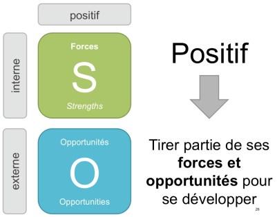 risques et opportunités