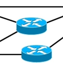 Partial Mesh Topology Diagram Danfoss 3 Way Valve Wiring Ccna Bus Ring Star Topologies Certificationkits Com Today We Covered A Basic Yet Important Lesson On Network As Move Ahead In Cisco Certification Learning Will See More Lessons And