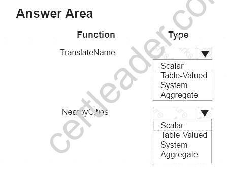 Microsoft 70-761 Exam Questions and Answers 2019