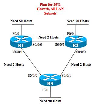 Subnet Design Exercise 4 Wendell's CCENT Skills Blog