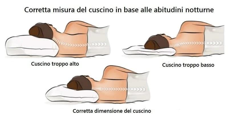 Cuscino Cervicale Le Tipologie di Cuscino Cervicale