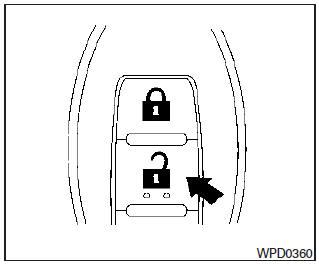 Nissan Altima: Desactivación del seguro de las puertas
