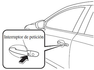 Mazda 3: Cerrando o abriendo el seguro usando el