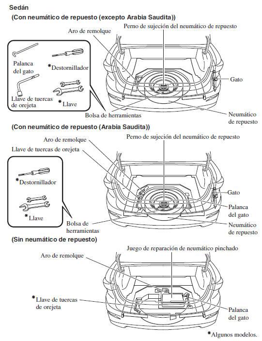 Mazda 3: Neumático de repuesto y almacenamiento de