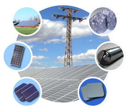 Types of Solar Products