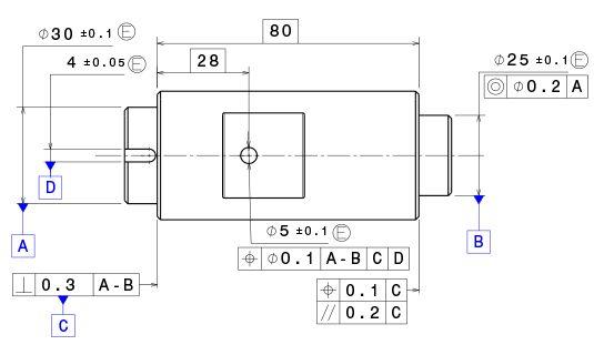 COTATION FONCTIONNELLE GPS PDF