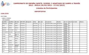 Listado de corredores que representarán a Ceuta en Ávila