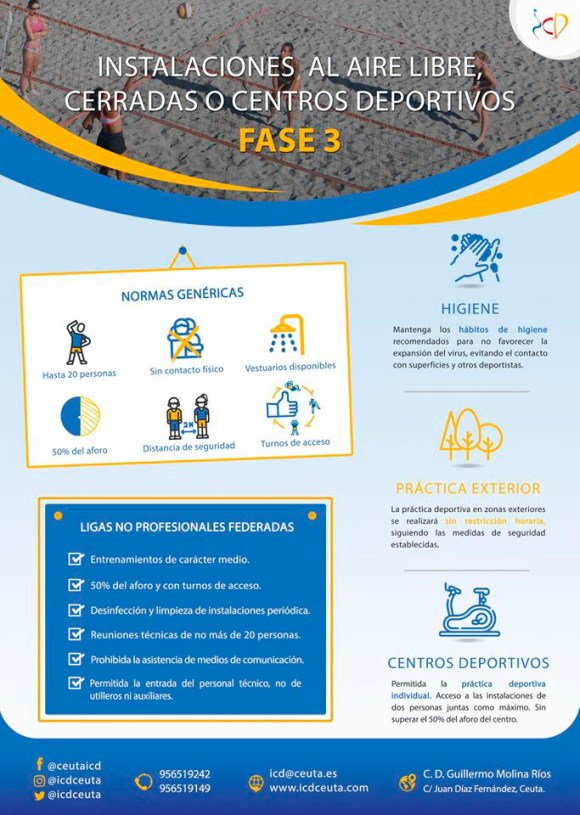 Cartel difundido por el ICD sobre la actividad deportiva en la fase 3 de la desescalada