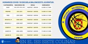 Categorías y horarios de la Escuela de Baloncesto Juventud