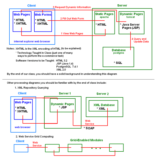 small resolution of class system architecture diagram