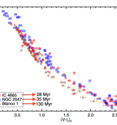comparing the location of a star on a h r diagram or an empirical color magnitude diagram with stellar models this technique is most effective when the  [ 1050 x 750 Pixel ]