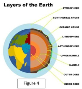 Methane madness 5