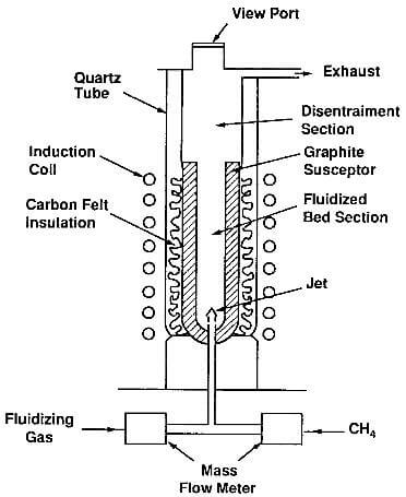 Nuclear Reactor Schematic Boiler Schematic Wiring Diagram