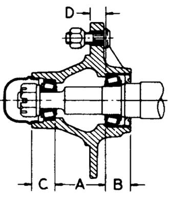 CFC Distributors, Inc.. Hubs & Spindles