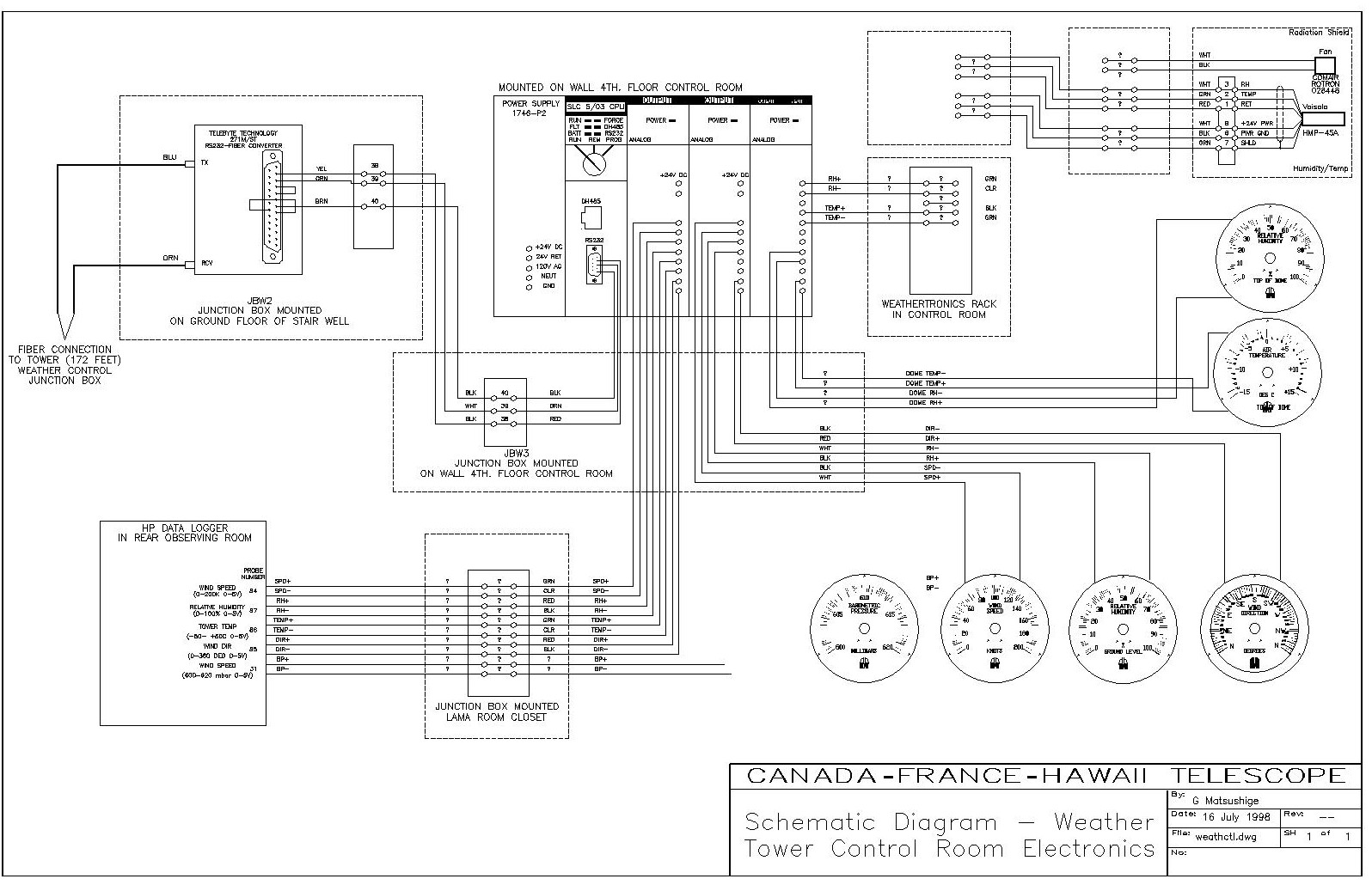 plc wiring diagram turn signal weather tower documentation