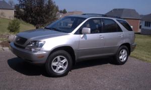 leasing a car vs finance