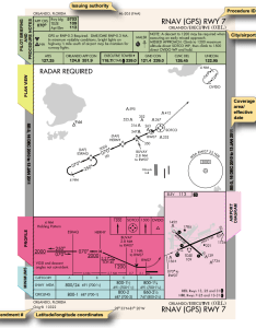 Instrument flying handbook approach chart also procedures iaps rh cfinotebook