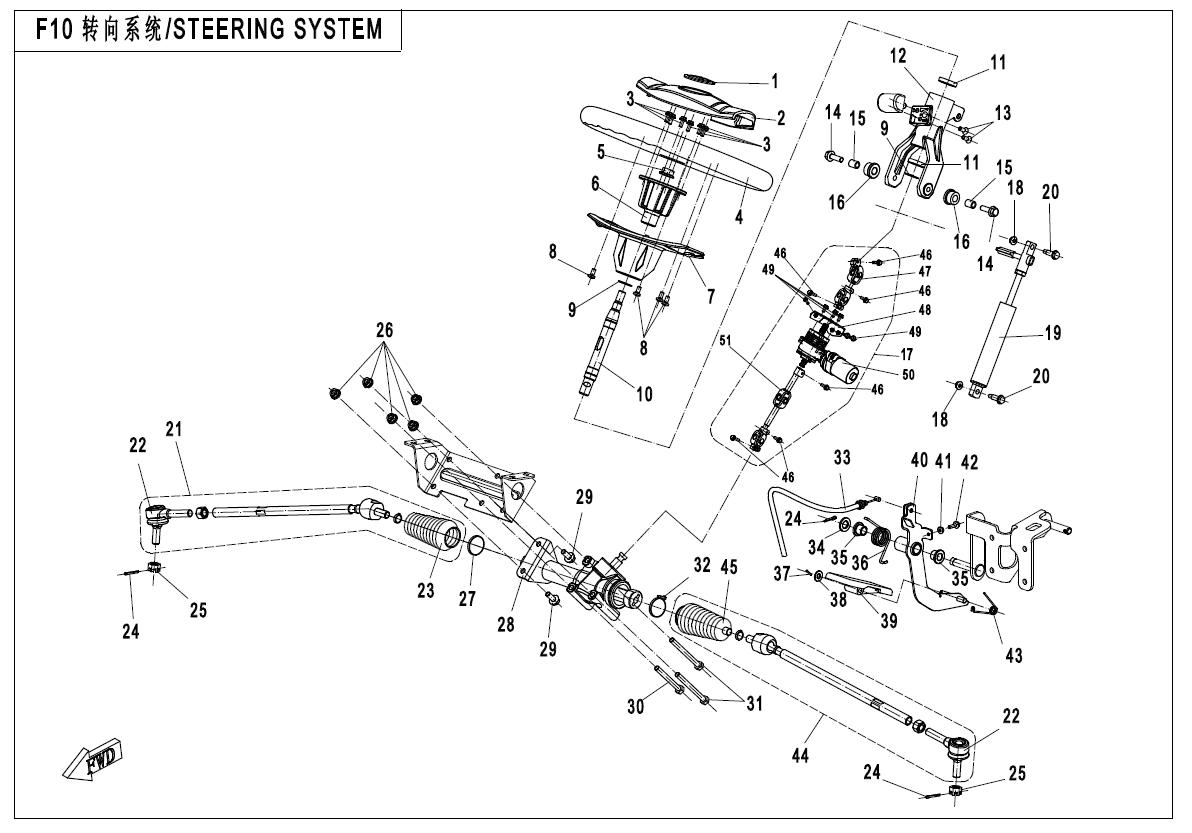 Steering System Eps