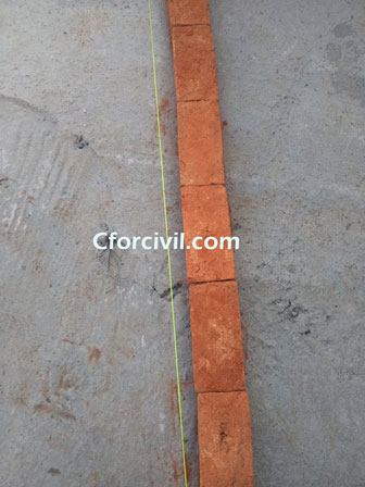 Procedures for Testing Bricks