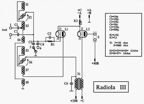 RCA Radiola III : modification GO