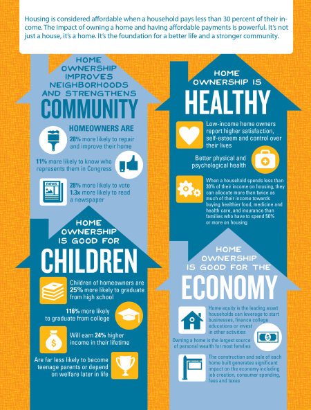 home-matters-infographic