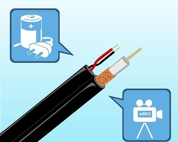 Utilização do cabo de camera de segurança apopiado