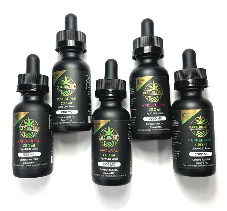 Whats Your Tincture Flavor Preference