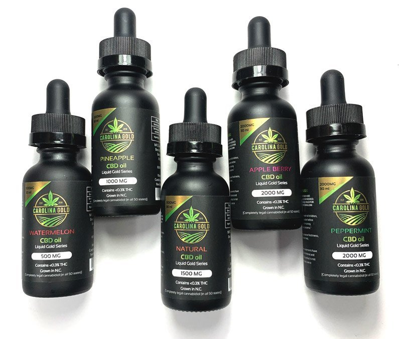 What's Your Tincture Flavor Preference?