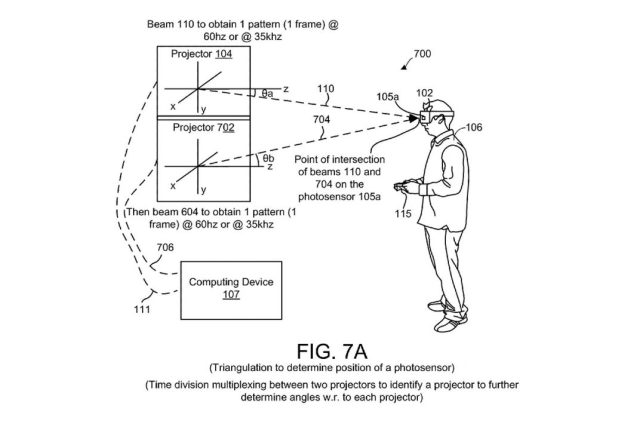 Sony Patents Vive like Tracking System for PSVR 3