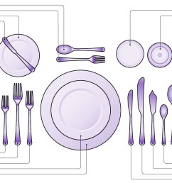 anatomy of a table setting [ 1306 x 830 Pixel ]