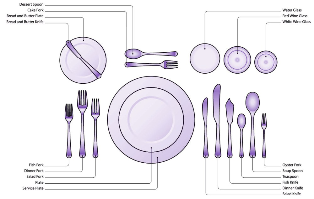 medium resolution of anatomy of a table setting