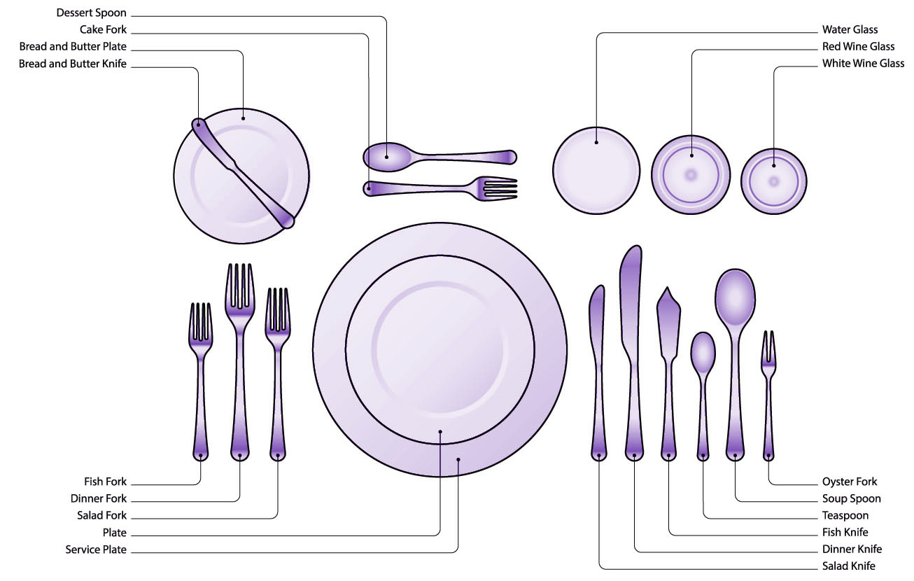 hight resolution of anatomy of a table setting