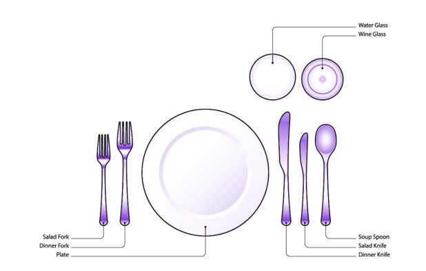 how to set a table silverware placement