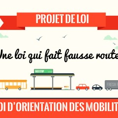 Projet de loi d'orientation des mobilités : une loi qui fait fausse route !