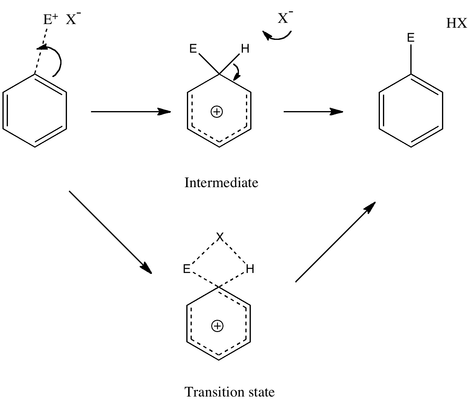 The Oldest Reaction Mechanism Updated
