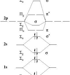 molecular orbital diagram for be2 [ 1236 x 1461 Pixel ]