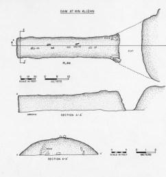 plan and profile views of kin klizhin dam 29sj 2444 as drawn by gordon vivian  [ 1000 x 945 Pixel ]