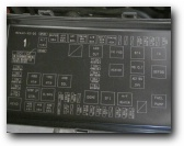 Toyota 4Runner Fuse Box Location and Diagram Pictures