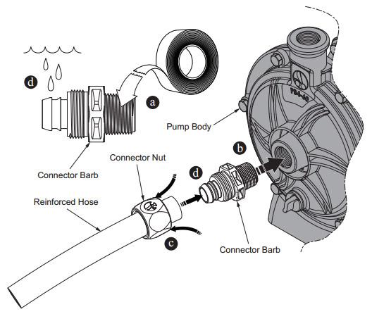 ao smith electric motor wiring diagram 1999 buick century schematic 35 polaris pb4 60 for booster pump manual ~ elsalvadorla