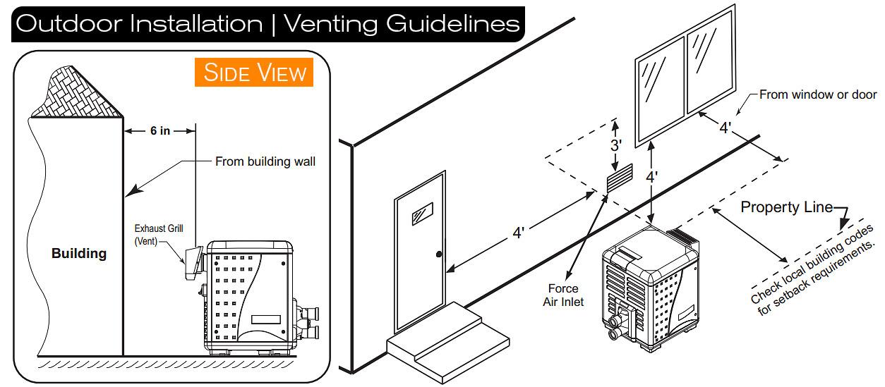 Raypak Pool Heater Wiring Diagram Raypak RP2100 Wiring