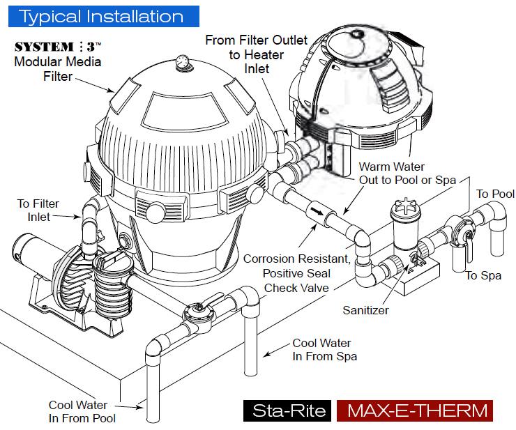 sta rite pool pump wiring diagram bass tracker sta-rite heater review | pentair max-e-therm
