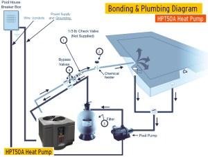 Spa Pump: Spa Pump Installation Diagram