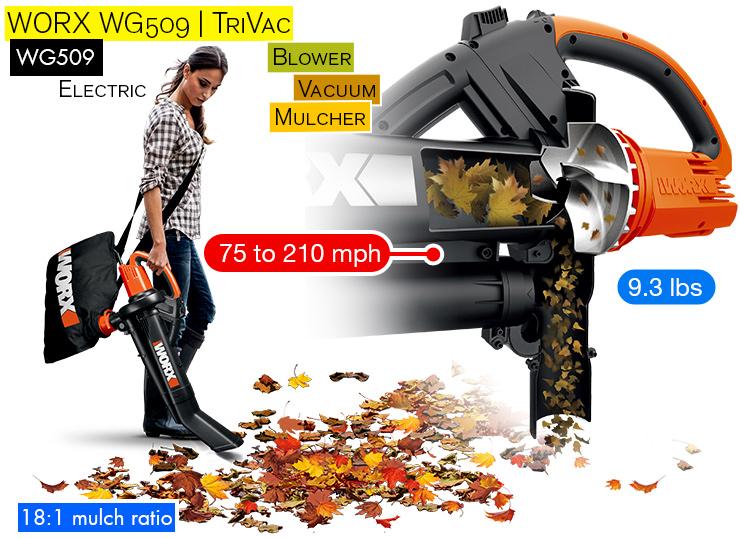 Best Electric Blower Vacuum Mulcher