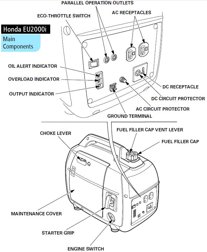 yamaha generator wiring diagram