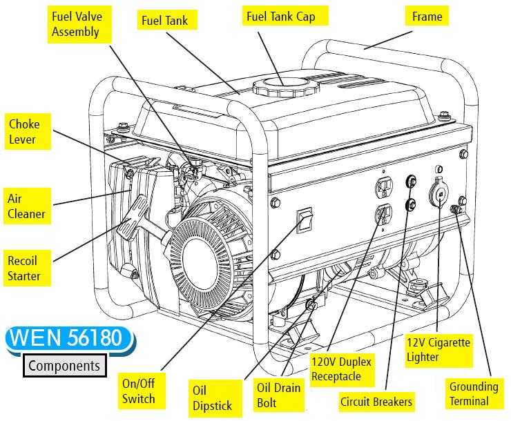 Enchanting honda portable generator wiring diagram images best modern 6000 watt portable generator wiring diagram gallery asfbconference2016 Gallery