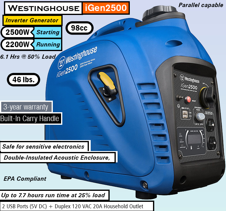 Westinghouse iGen2500 Review  Portable Inverter Generator