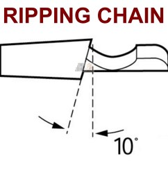 1x chainsaw chain 404 063 108dl semi chisel ripping for stihl 36 bar chainsaw chain graphics chainsaw chain diagram [ 1536 x 1536 Pixel ]