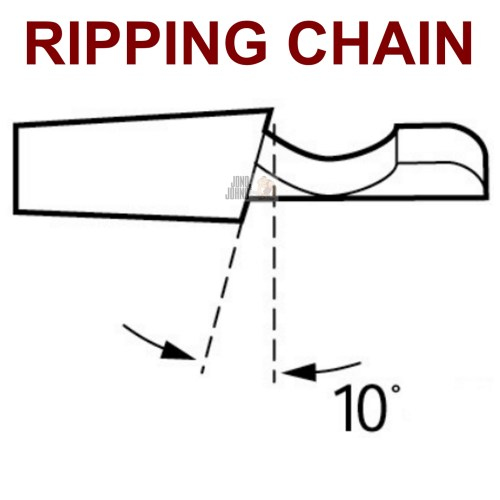 small resolution of 1x chainsaw chain 404 063 108dl semi chisel ripping for stihl 36 bar chainsaw chain graphics chainsaw chain diagram